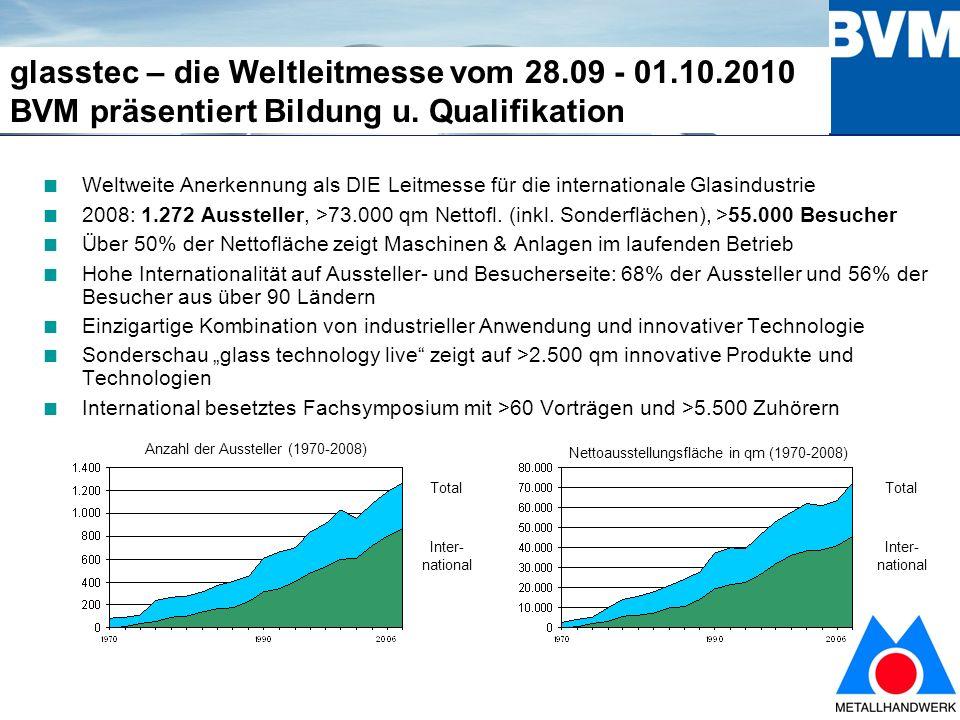 2 glasstec – die Weltleitmesse vom 28.09 - 01.10.2010 BVM präsentiert Bildung u.