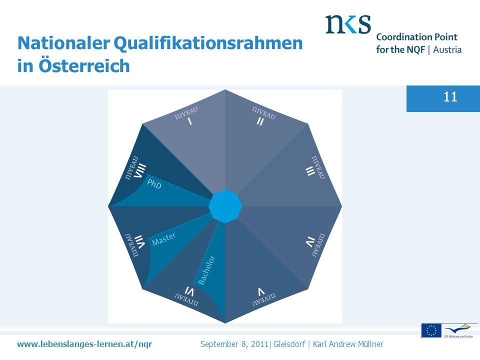 www.lebenslanges-lernen.at/nqr September 8, 2011| Gleisdorf | Karl Andrew Müllner 11 Nationaler Qualifikationsrahmen in Österreich