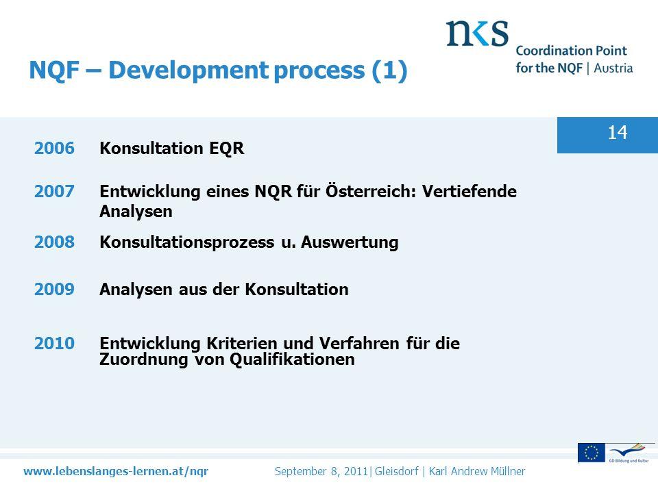 www.lebenslanges-lernen.at/nqr September 8, 2011| Gleisdorf | Karl Andrew Müllner 14 NQF – Development process (1) 2006Konsultation EQR 2007Entwicklung eines NQR für Österreich: Vertiefende Analysen 2008 Konsultationsprozess u.