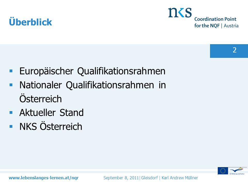 www.lebenslanges-lernen.at/nqr September 8, 2011| Gleisdorf | Karl Andrew Müllner 2 Überblick Europäischer Qualifikationsrahmen Nationaler Qualifikationsrahmen in Österreich Aktueller Stand NKS Österreich