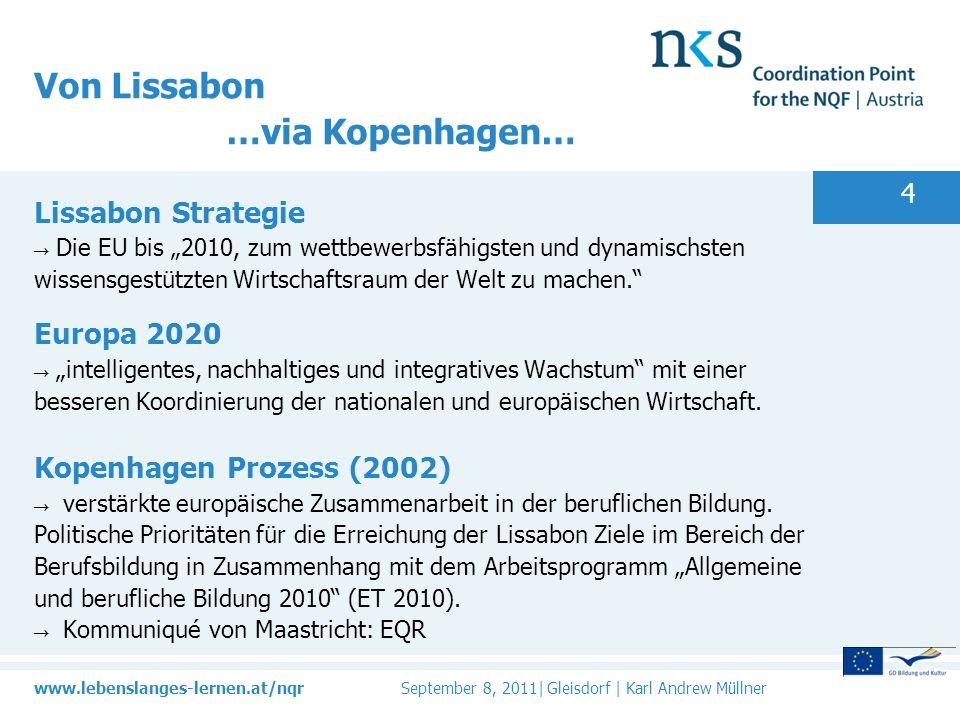 www.lebenslanges-lernen.at/nqr September 8, 2011| Gleisdorf | Karl Andrew Müllner 4 Von Lissabon …via Kopenhagen… Lissabon Strategie Die EU bis 2010, zum wettbewerbsfähigsten und dynamischsten wissensgestützten Wirtschaftsraum der Welt zu machen.