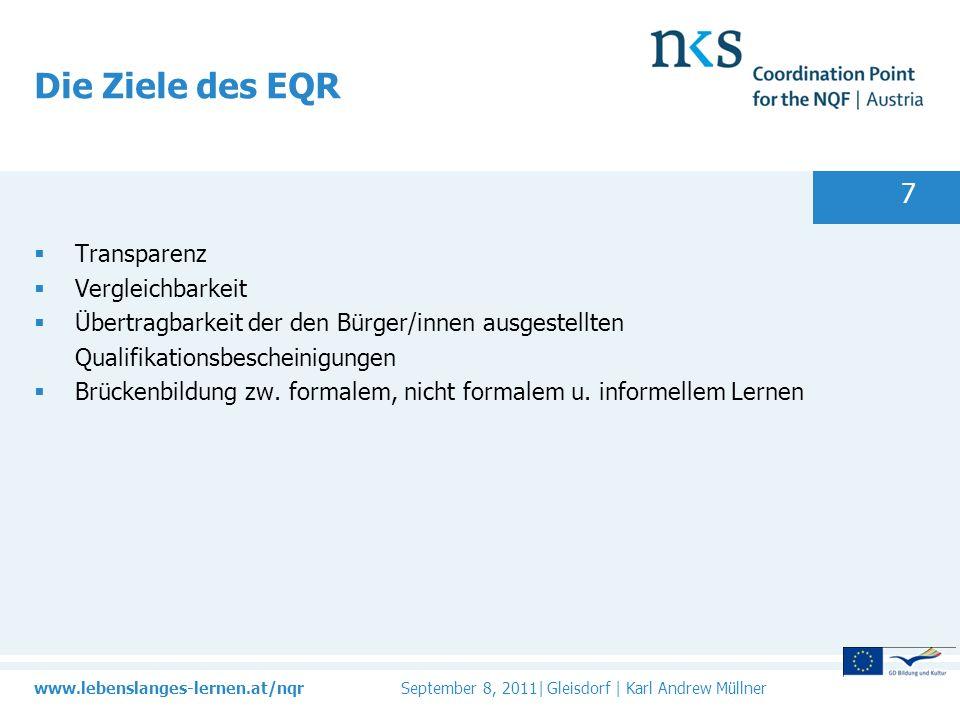 www.lebenslanges-lernen.at/nqr September 8, 2011| Gleisdorf | Karl Andrew Müllner 7 Die Ziele des EQR Transparenz Vergleichbarkeit Übertragbarkeit der den Bürger/innen ausgestellten Qualifikationsbescheinigungen Brückenbildung zw.