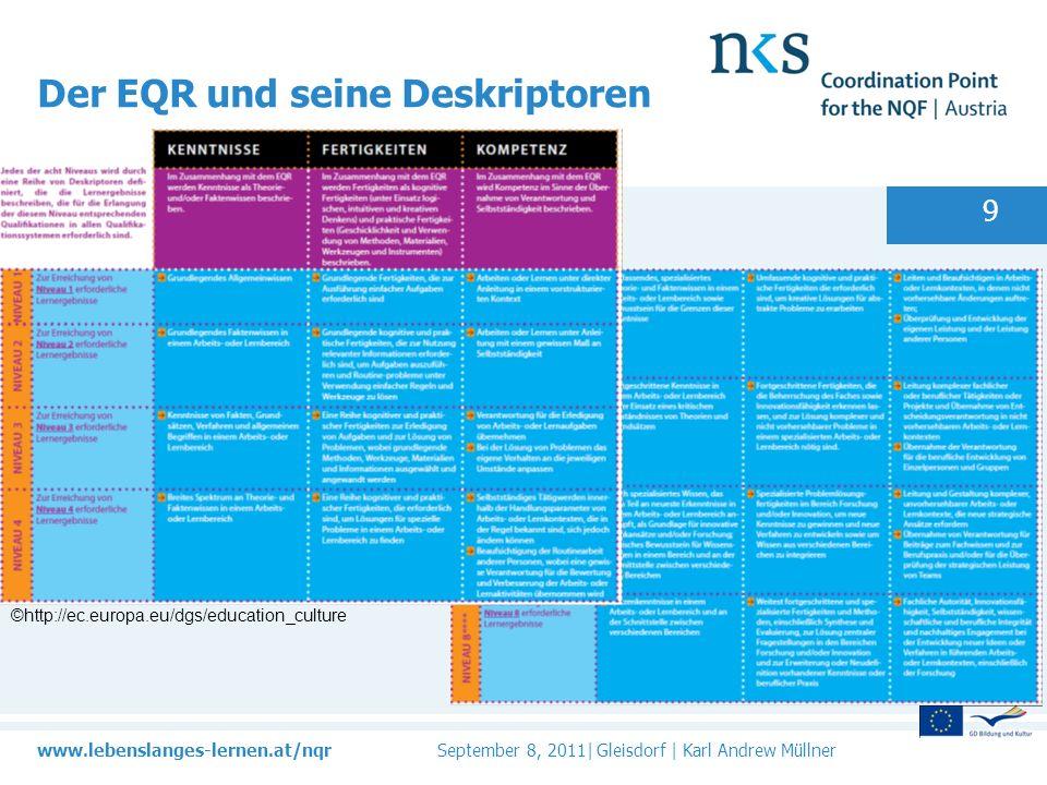 www.lebenslanges-lernen.at/nqr September 8, 2011| Gleisdorf | Karl Andrew Müllner 9 Der EQR und seine Deskriptoren ©http://ec.europa.eu/dgs/education_culture