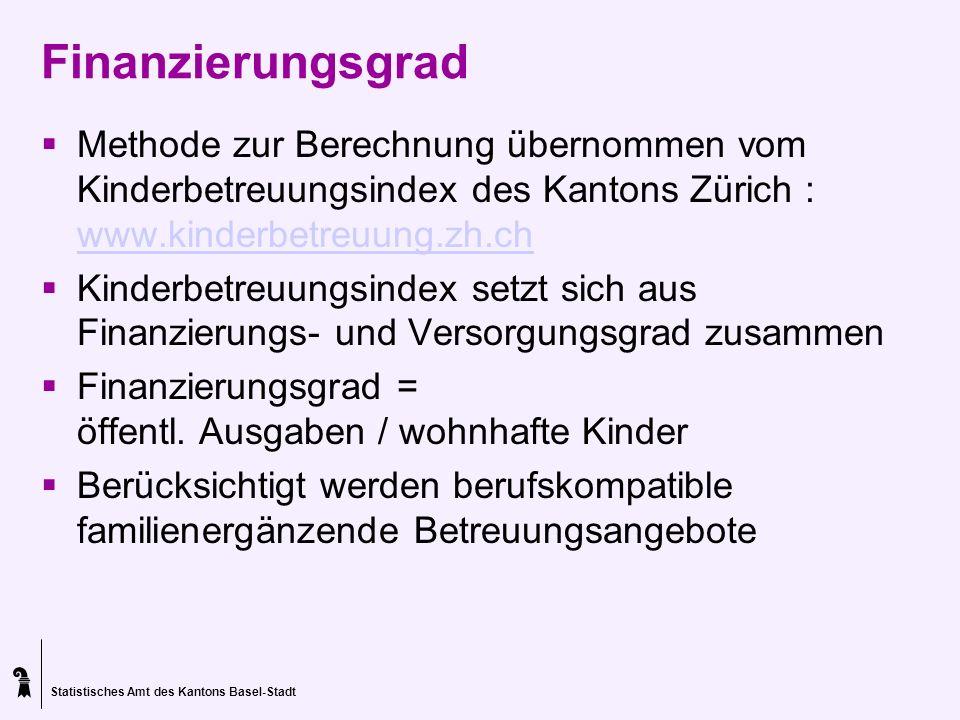 Statistisches Amt des Kantons Basel-Stadt Finanzierungsgrad Methode zur Berechnung übernommen vom Kinderbetreuungsindex des Kantons Zürich : www.kinde