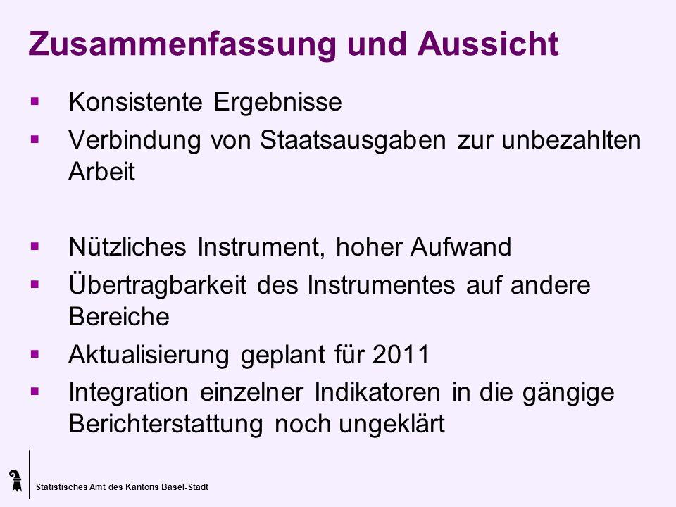 Statistisches Amt des Kantons Basel-Stadt Zusammenfassung und Aussicht Konsistente Ergebnisse Verbindung von Staatsausgaben zur unbezahlten Arbeit Nüt