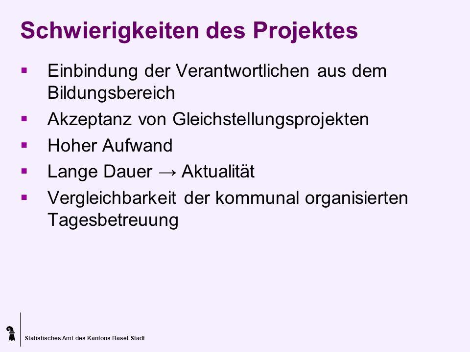 Statistisches Amt des Kantons Basel-Stadt Schwierigkeiten des Projektes Einbindung der Verantwortlichen aus dem Bildungsbereich Akzeptanz von Gleichst