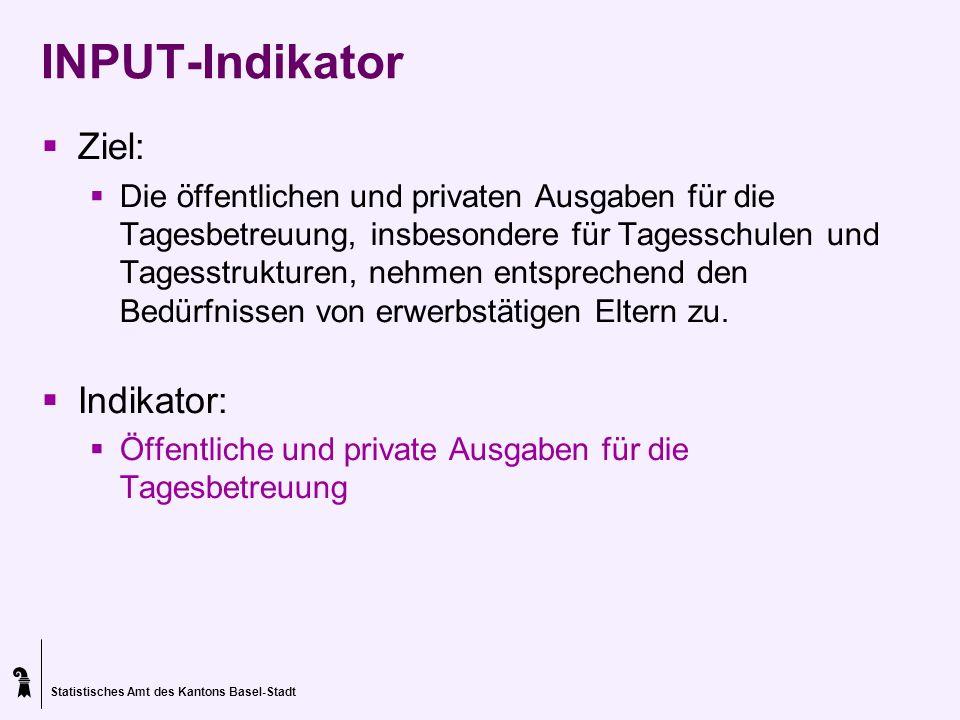 Statistisches Amt des Kantons Basel-Stadt INPUT-Indikator Ziel: Die öffentlichen und privaten Ausgaben für die Tagesbetreuung, insbesondere für Tagess