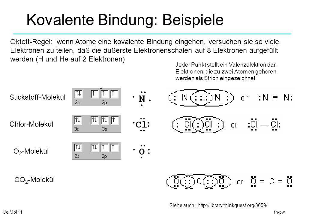 fh-pw Kovalente Bindung: Beispiele Ue Mol 11 Stickstoff-Molekül Chlor-Molekül O 2 -Molekül Oktett-Regel: wenn Atome eine kovalente Bindung eingehen, versuchen sie so viele Elektronen zu teilen, daß die äußerste Elektronenschalen auf 8 Elektronen aufgefüllt werden (H und He auf 2 Elektronen) CO 2 -Molekül Siehe auch: http://library.thinkquest.org/3659/ Jeder Punkt stellt ein Valenzelektron dar.