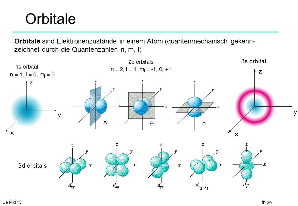 fh-pw Orbitale Orbitale sind Elektronenzustände in einem Atom (quantenmechanisch gekenn- zeichnet durch die Quantenzahlen n, m, l) 3d orbitals 3s orbital Ue Mol 15