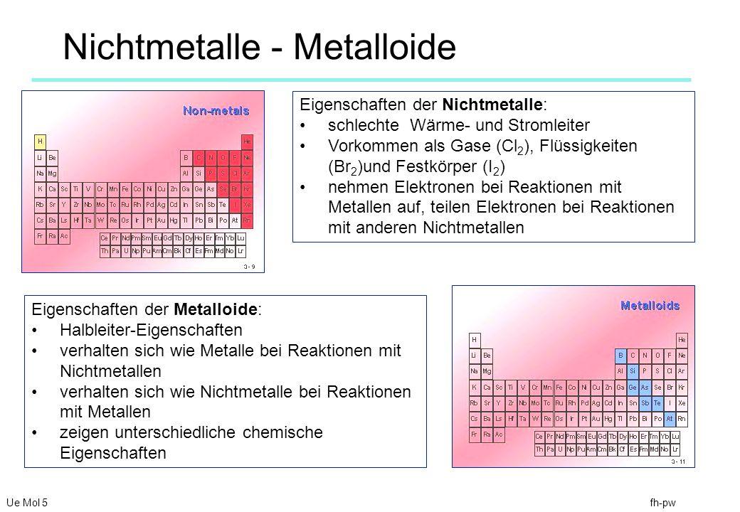 fh-pw Nichtmetalle - Metalloide Ue Mol 5 Eigenschaften der Nichtmetalle: schlechte Wärme- und Stromleiter Vorkommen als Gase (Cl 2 ), Flüssigkeiten (Br 2 )und Festkörper (I 2 ) nehmen Elektronen bei Reaktionen mit Metallen auf, teilen Elektronen bei Reaktionen mit anderen Nichtmetallen Eigenschaften der Metalloide: Halbleiter-Eigenschaften verhalten sich wie Metalle bei Reaktionen mit Nichtmetallen verhalten sich wie Nichtmetalle bei Reaktionen mit Metallen zeigen unterschiedliche chemische Eigenschaften