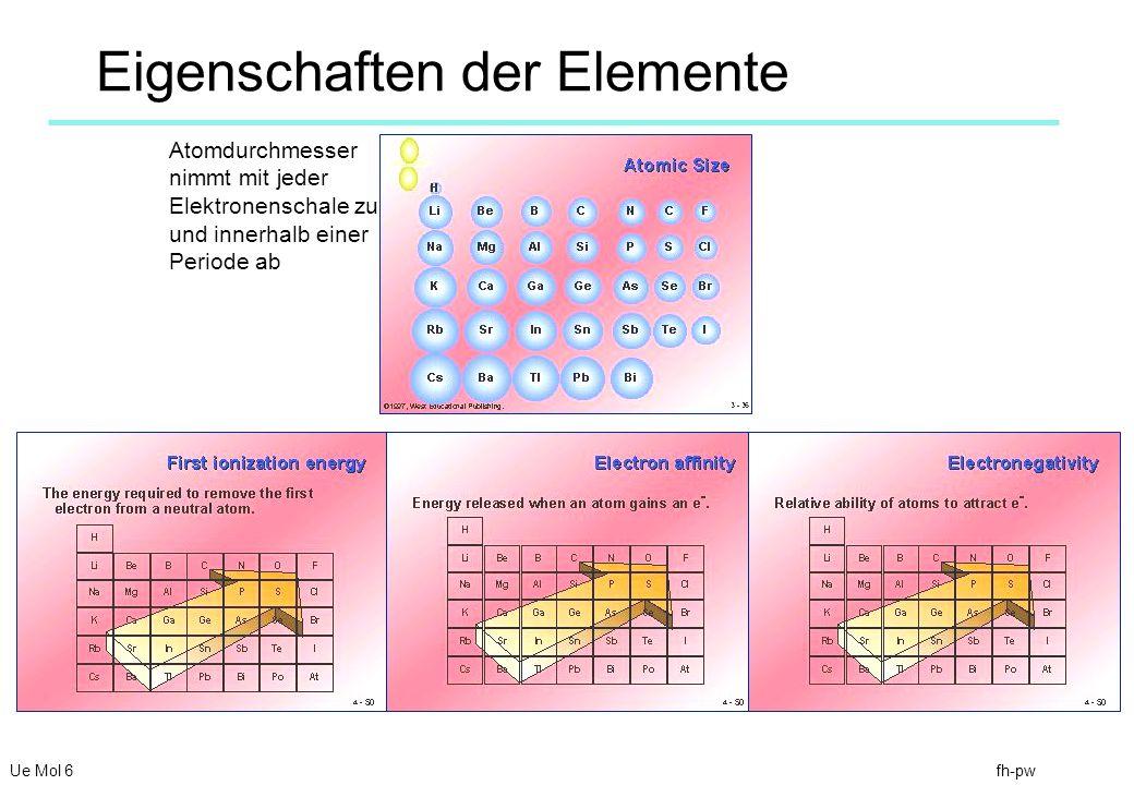 fh-pw Eigenschaften der Elemente Atomdurchmesser nimmt mit jeder Elektronenschale zu und innerhalb einer Periode ab Ue Mol 6