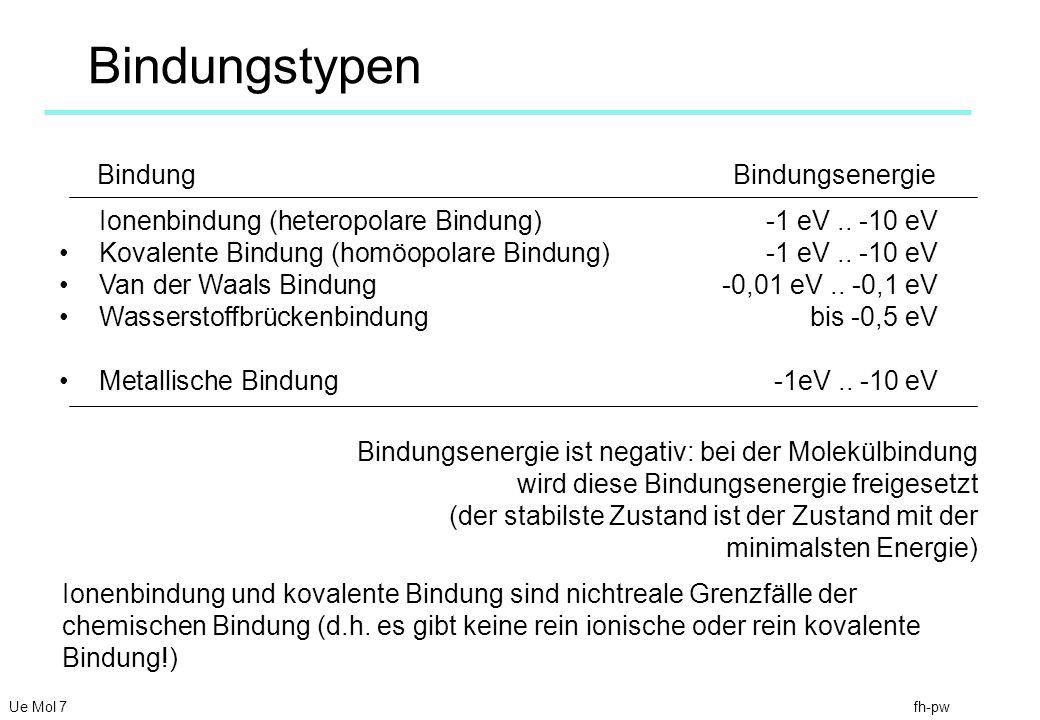 fh-pw Bindungstypen Ue Mol 7 Ionenbindung (heteropolare Bindung)-1 eV..