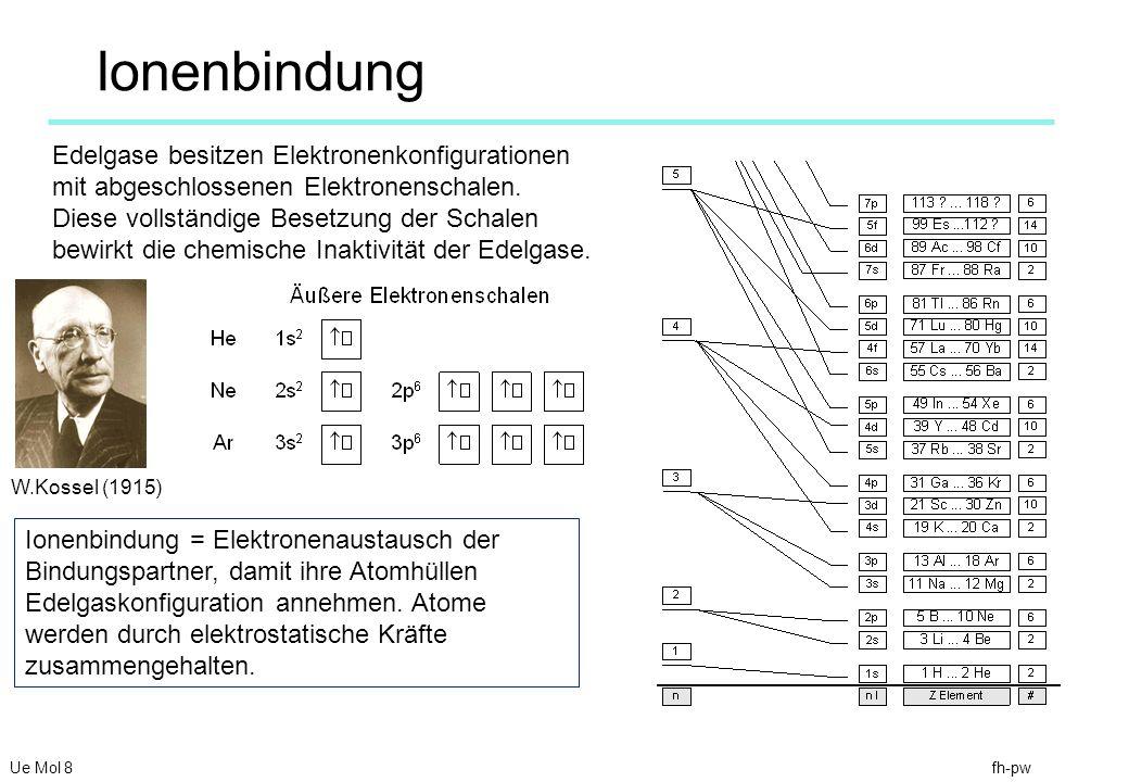 fh-pw Ionenbindung Edelgase besitzen Elektronenkonfigurationen mit abgeschlossenen Elektronenschalen.