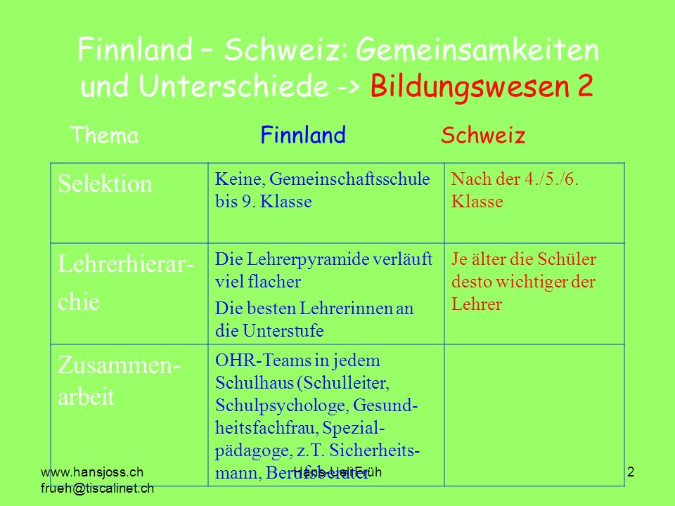 www.hansjoss.ch frueh@tiscalinet.ch Hans-Ueli Früh2 Finnland – Schweiz: Gemeinsamkeiten und Unterschiede -> Bildungswesen 2 Selektion Keine, Gemeinsch