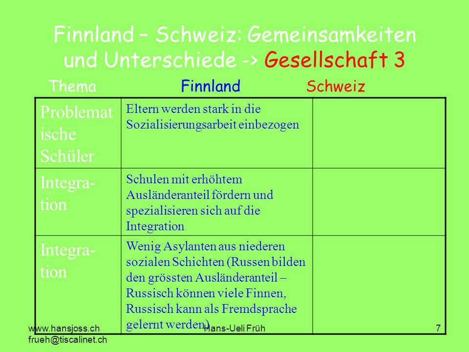 www.hansjoss.ch frueh@tiscalinet.ch Hans-Ueli Früh8 Finnland – Schweiz: Gemeinsamkeiten und Unterschiede -> Gesellschaft 4 Integra- tion Viele Ausländer sind integrationswillig ??.