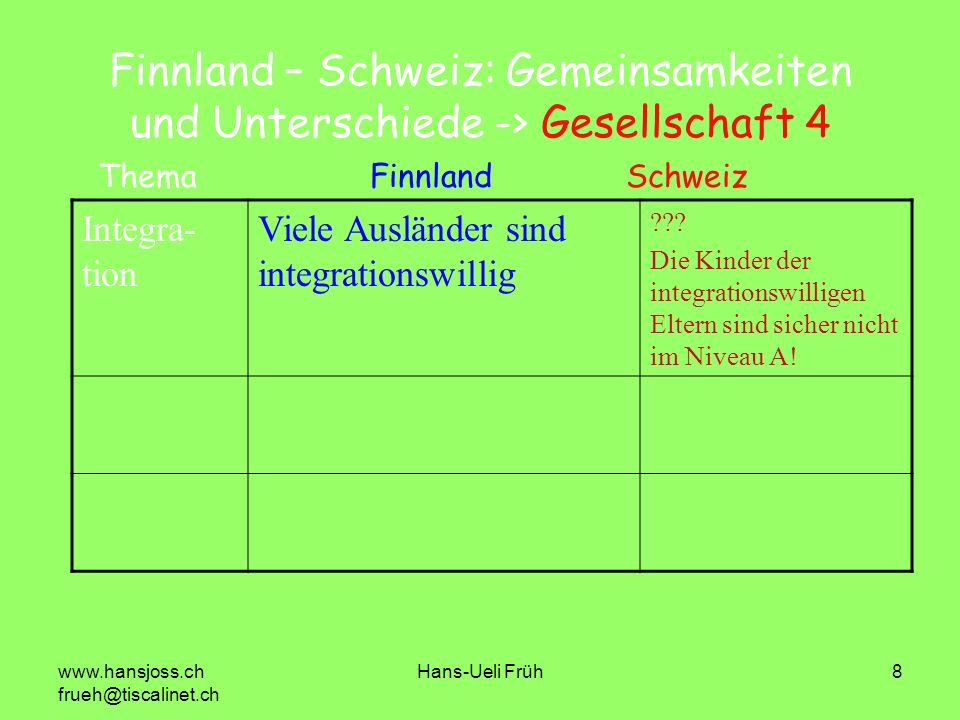 www.hansjoss.ch frueh@tiscalinet.ch Hans-Ueli Früh8 Finnland – Schweiz: Gemeinsamkeiten und Unterschiede -> Gesellschaft 4 Integra- tion Viele Ausländ