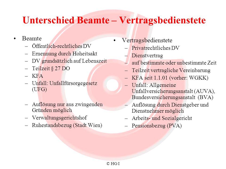 © HG I Dienstrechtsenat – Zusammensetzung III Für diese Beisitzer und ihre Stellvertreter hat der Zentralausschuss ein Vorschlagsrecht.