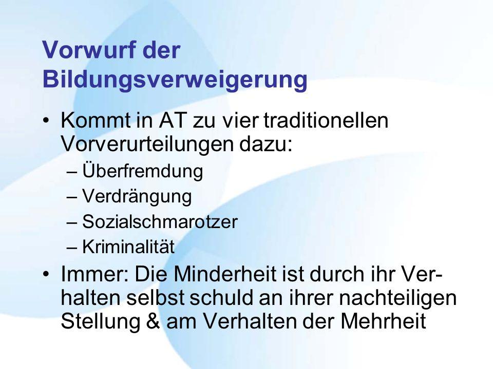 Projekt PerspektivenBildung: Das Selbstbild der Zweiten Generation Auftrag des BMUKK Teils finanziert vom Europäischen Sozialfonds (ESF) Koordiniert vom bfi Tirol Mit Zentrum für Migrant/innen in Tirol (ZeMiT), Hafelekar GmbH Paul Schober, Uni Innsbruck Inst.