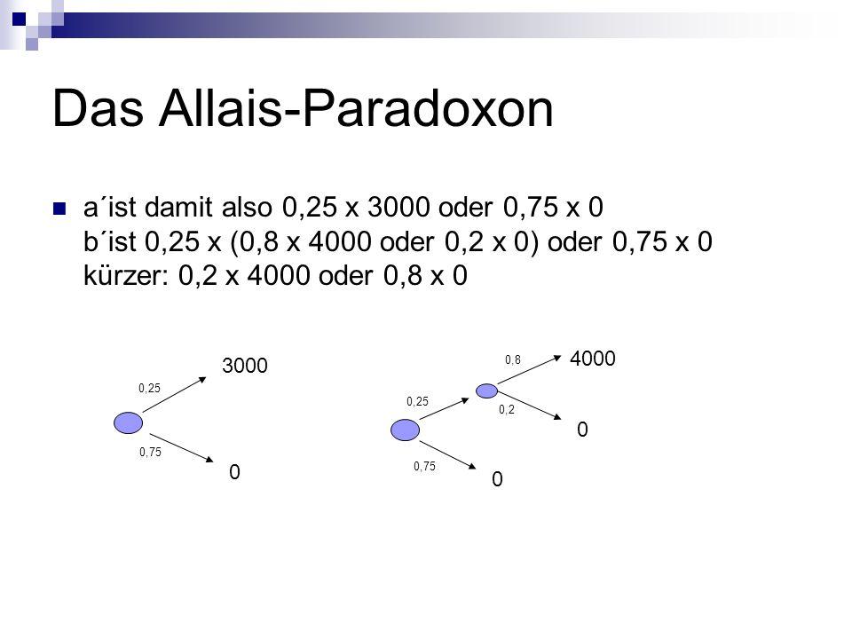 Das Allais-Paradoxon a´ist damit also 0,25 x 3000 oder 0,75 x 0 b´ist 0,25 x (0,8 x 4000 oder 0,2 x 0) oder 0,75 x 0 kürzer: 0,2 x 4000 oder 0,8 x 0 3