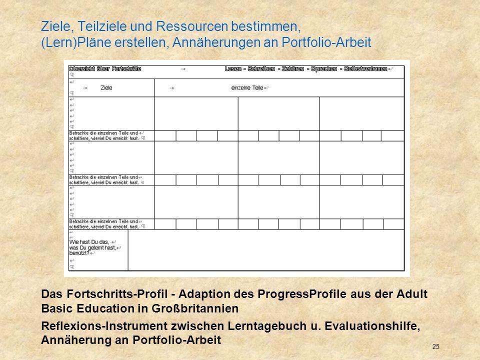 26 Spracherfahrungs-Ansatz, stellvertretendes u.