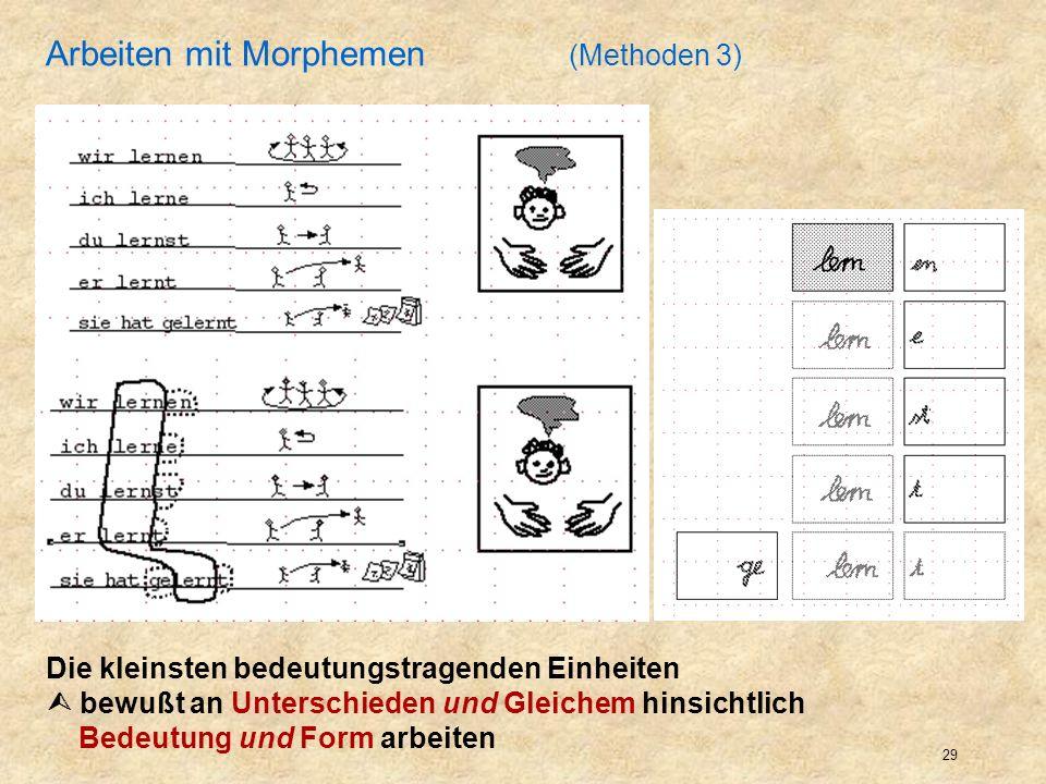 30 Vergleichen & Kategorisieren (aus Lernstrategien/Denkwerkzeuge) In welchen Merkmalen –gleichen sie einander.
