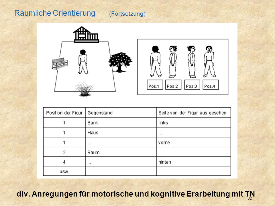 33 Desiderata, z.B.: Beratung –Einstufungsberatung –Lernberatung –Krisenberatung –usw.