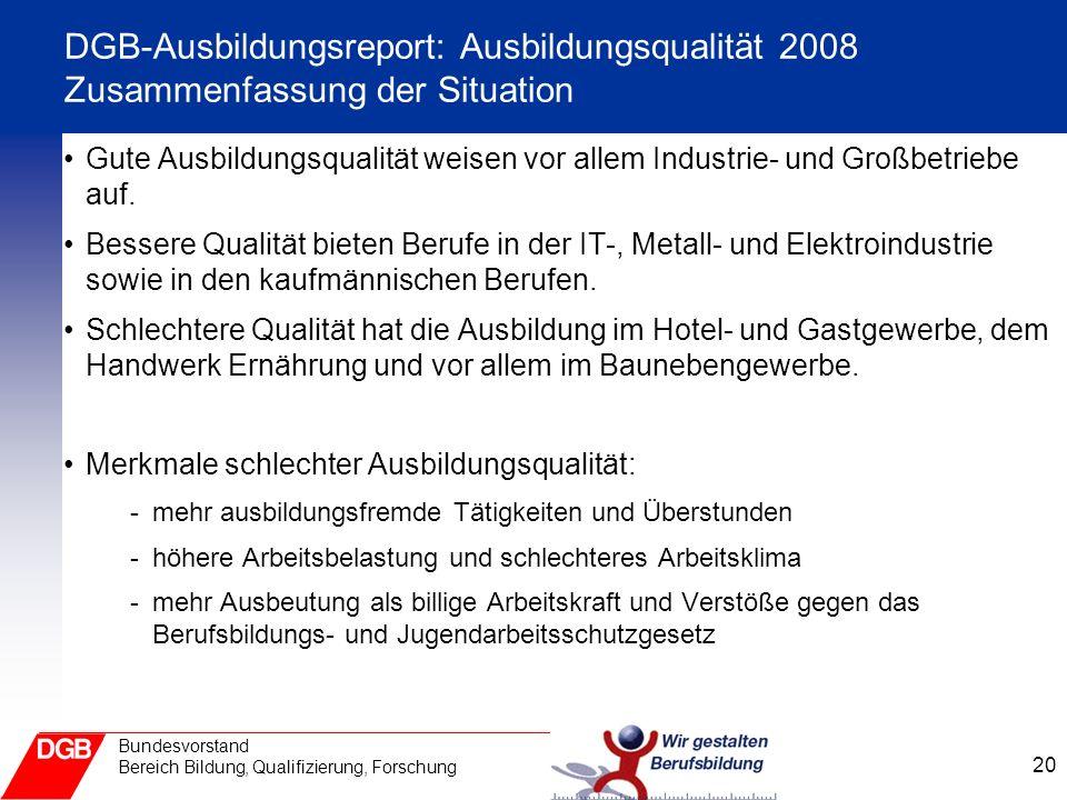 20 Bundesvorstand Bereich Bildung, Qualifizierung, Forschung DGB-Ausbildungsreport: Ausbildungsqualität 2008 Zusammenfassung der Situation Gute Ausbildungsqualität weisen vor allem Industrie- und Großbetriebe auf.
