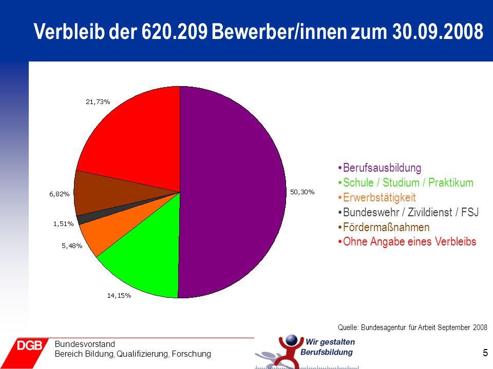 6 Bundesvorstand Bereich Bildung, Qualifizierung, Forschung 539.560 abgeschlossenen Ausbildungsverträge (+ 1,7%) –IHK 343.259 Ausbildungsverträge (+3,5%) –HWK 153.081(- 1,6 %).