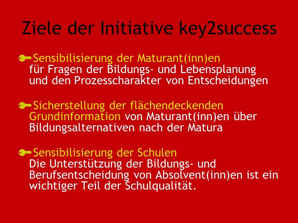 Ziele der Initiative key2success Sensibilisierung der Maturant(inn)en für Fragen der Bildungs- und Lebensplanung und den Prozesscharakter von Entscheidungen Sicherstellung der flächendeckenden Grundinformation von Maturant(inn)en über Bildungsalternativen nach der Matura Sensibilisierung der Schulen Die Unterstützung der Bildungs- und Berufsentscheidung von Absolvent(inn)en ist ein wichtiger Teil der Schulqualität.
