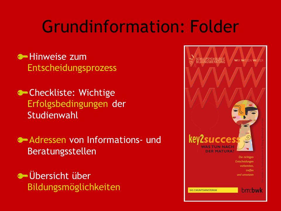Grundinformation: Folder Hinweise zum Entscheidungsprozess Checkliste: Wichtige Erfolgsbedingungen der Studienwahl Adressen von Informations- und Beratungsstellen Übersicht über Bildungsmöglichkeiten