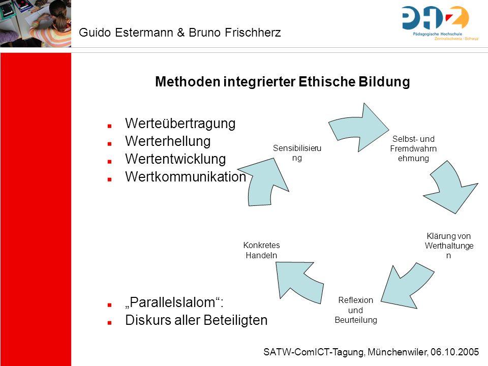 SATW-ComICT-Tagung, Münchenwiler, 06.10.2005 Methoden integrierter Ethische Bildung Werteübertragung Werterhellung Wertentwicklung Wertkommunikation P
