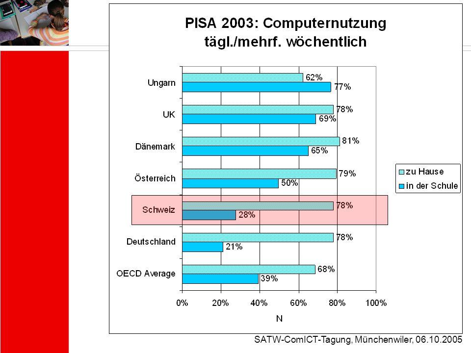 SATW-ComICT-Tagung, Münchenwiler, 06.10.2005 ICT für Ethik Varianten zeigen, mit denen mit ICT ethische Bildung aktiv gefördert werden kann.