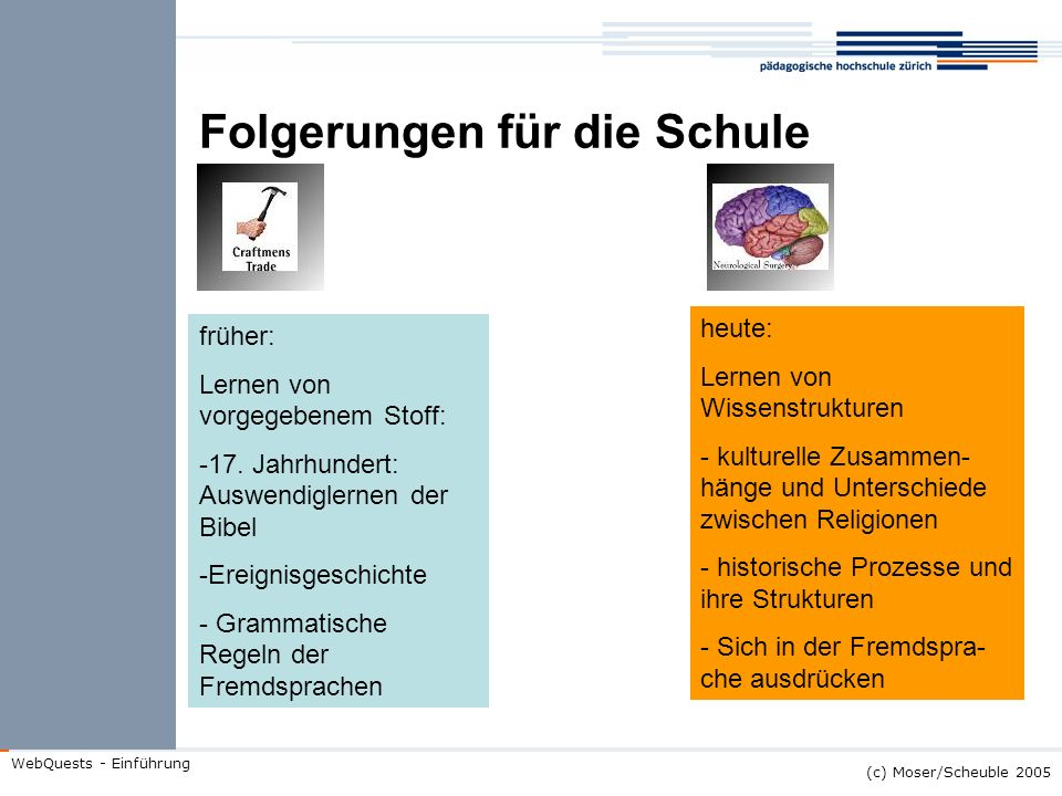 (c) Moser/Scheuble 2005 WebQuests - Einführung Folgerungen für die Schule früher: Lernen von vorgegebenem Stoff: -17. Jahrhundert: Auswendiglernen der