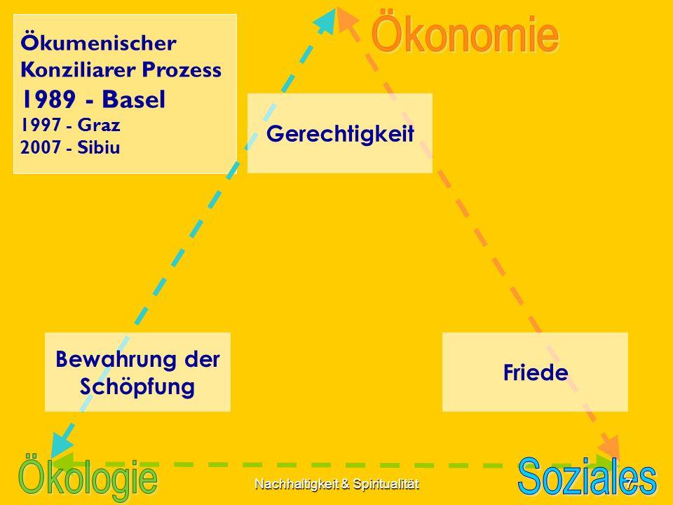 Ökumenischer Konziliarer Prozess 1989 - Basel 1997 - Graz 2007 - Sibiu Gerechtigkeit Friede Bewahrung der Schöpfung 7Nachhaltigkeit & Spiritualität