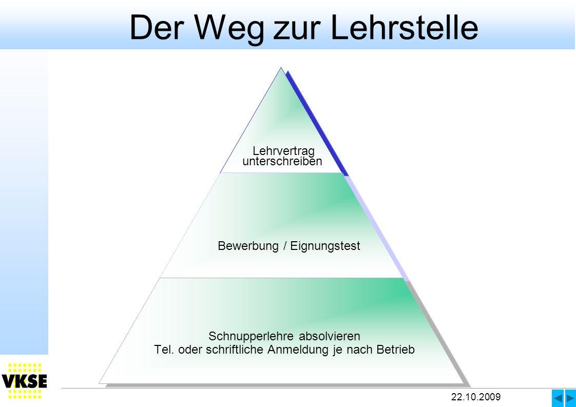22.10.2009 Der Weg zur Lehrstelle Schnupperlehre absolvieren Tel.
