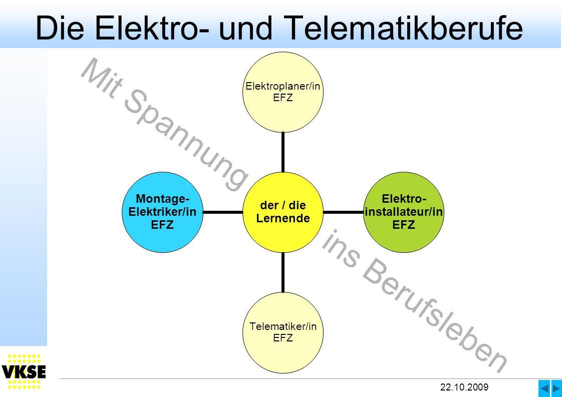 22.10.2009 Mit Spannung ins Berufsleben Die Elektro- und Telematikberufe der / die Lernende Elektroplaner/in EFZ Elektro- installateur/in EFZ Telematiker/in EFZ Montage- Elektriker/in EFZ