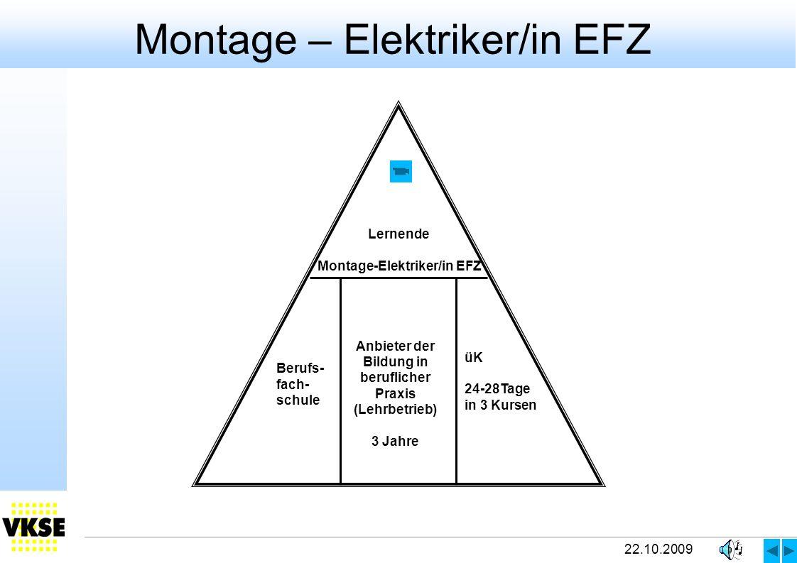 22.10.2009 Montage – Elektriker/in EFZ Lernende Montage-Elektriker/in EFZ Berufs- fach- schule Anbieter der Bildung in beruflicher Praxis (Lehrbetrieb) 3 Jahre üK 24-28Tage in 3 Kursen