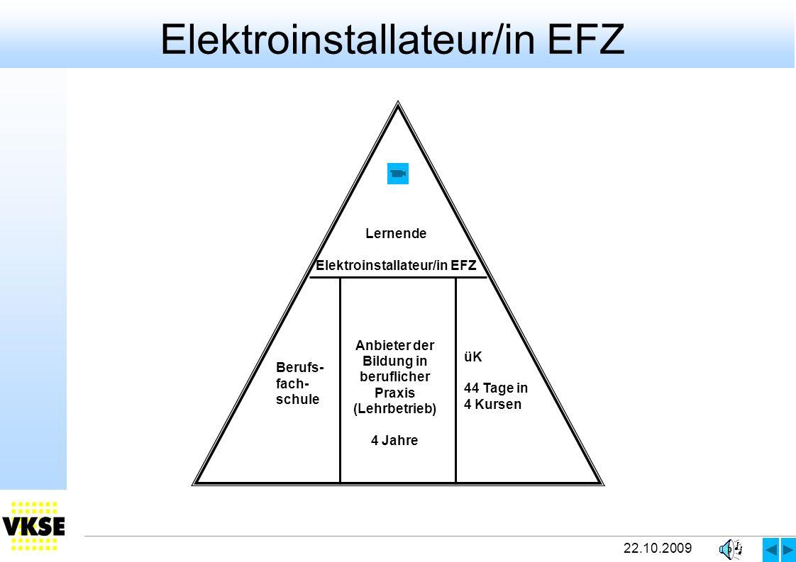 22.10.2009 Elektroinstallateur/in EFZ Lernende Elektroinstallateur/in EFZ Berufs- fach- schule Anbieter der Bildung in beruflicher Praxis (Lehrbetrieb) 4 Jahre üK 44 Tage in 4 Kursen