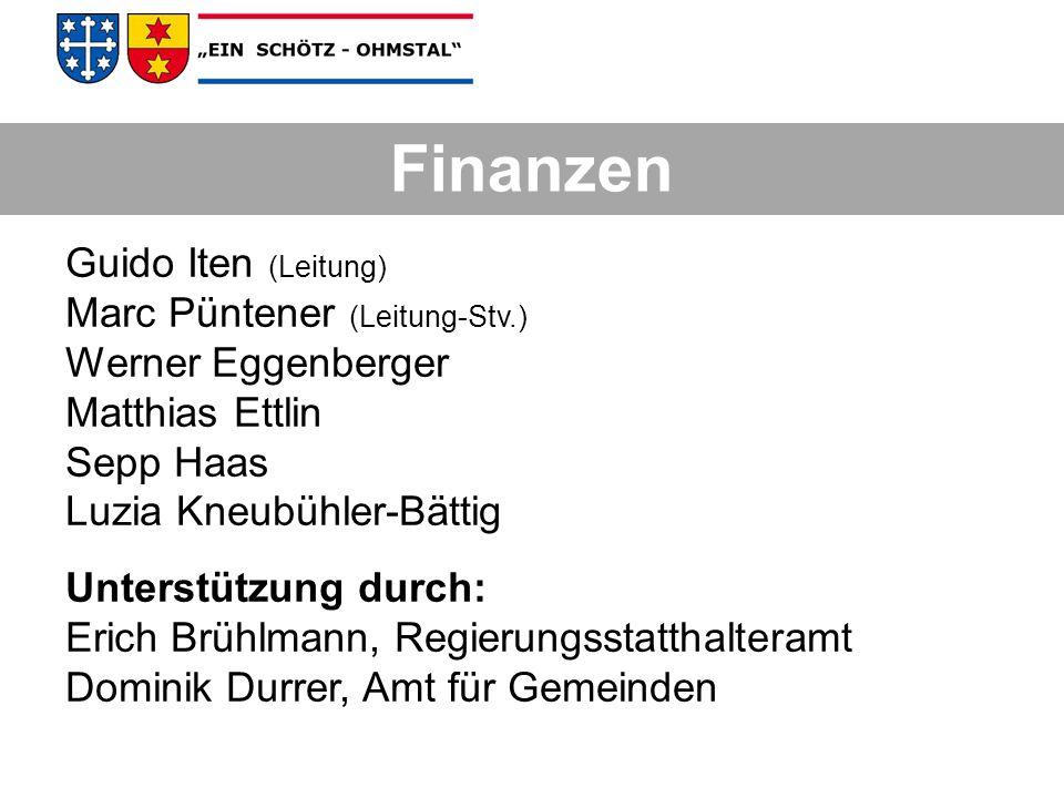 Guido Iten (Leitung) Marc Püntener (Leitung-Stv.) Werner Eggenberger Matthias Ettlin Sepp Haas Luzia Kneubühler-Bättig Unterstützung durch: Erich Brüh