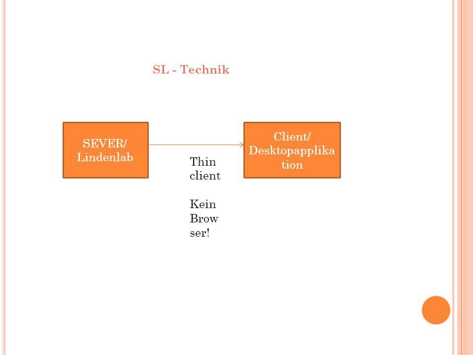 SL - Technik SEVER/ Lindenlab Client/ Desktopapplika tion Thin client Kein Brow ser!