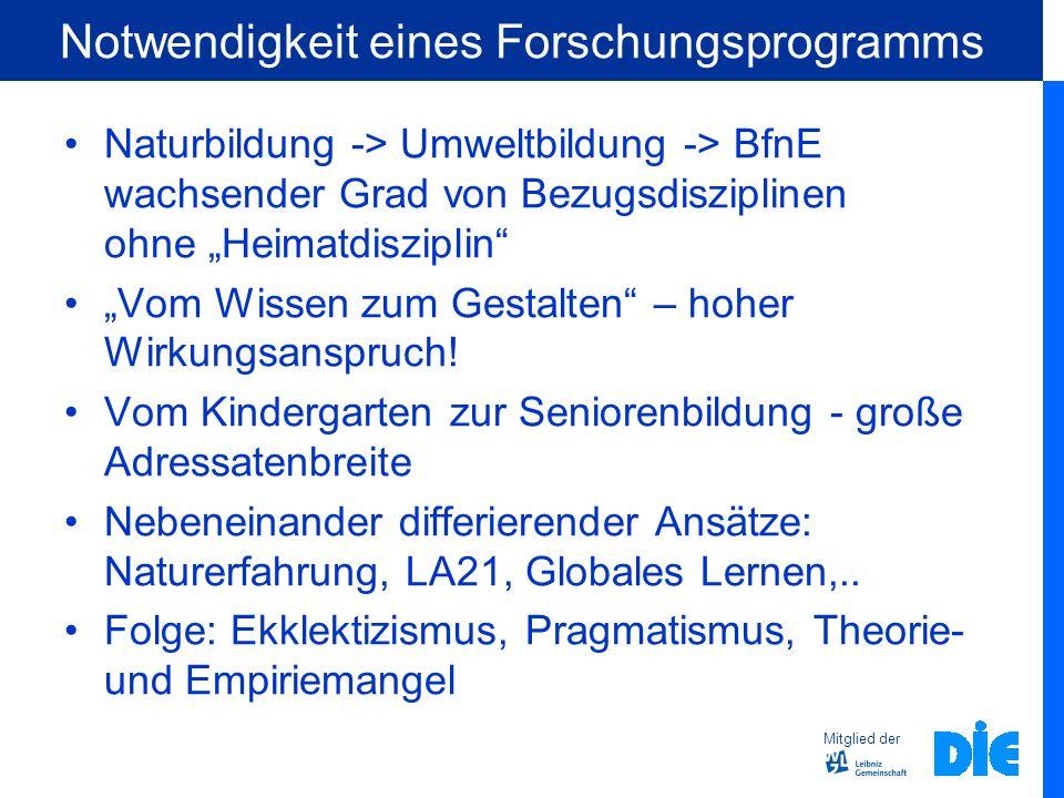 Mitglied der Notwendigkeit eines Forschungsprogramms Naturbildung -> Umweltbildung -> BfnE wachsender Grad von Bezugsdisziplinen ohne Heimatdisziplin