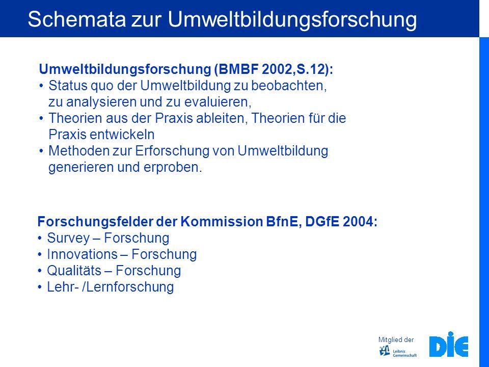 Mitglied der Schemata zur Umweltbildungsforschung Umweltbildungsforschung (BMBF 2002,S.12): Status quo der Umweltbildung zu beobachten, zu analysieren