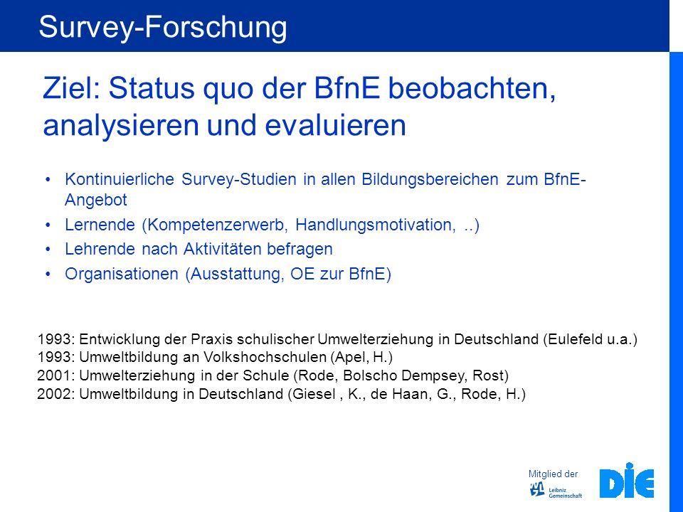 Mitglied der Survey-Forschung Kontinuierliche Survey-Studien in allen Bildungsbereichen zum BfnE- Angebot Lernende (Kompetenzerwerb, Handlungsmotivati