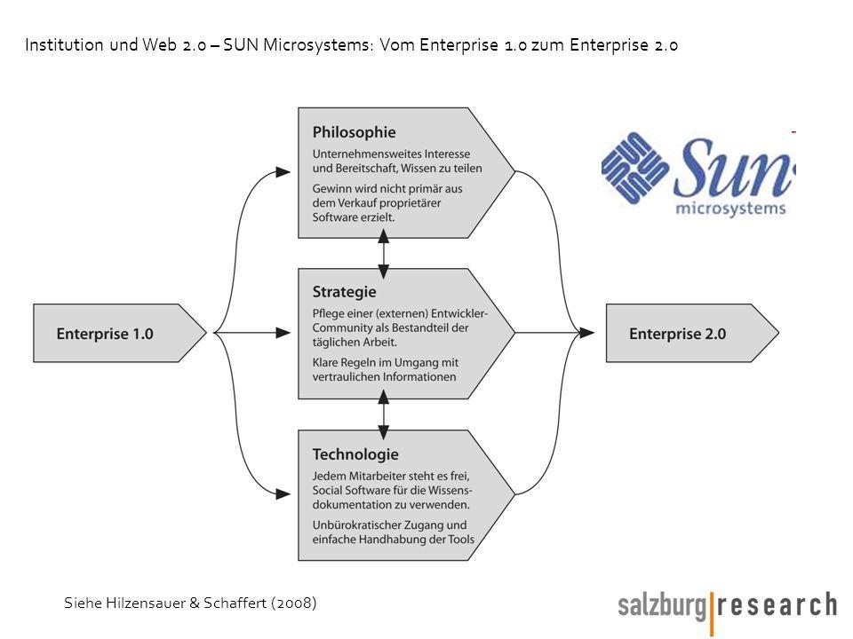 Siehe Hilzensauer & Schaffert (2008) Institution und Web 2.0 – SUN Microsystems: Vom Enterprise 1.0 zum Enterprise 2.0