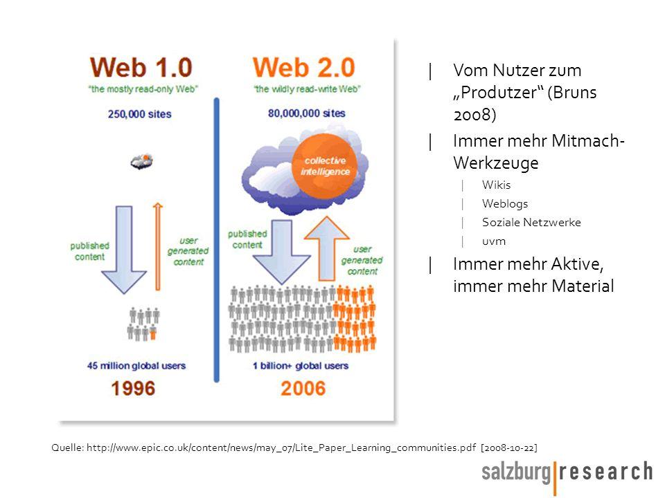 |Vom Nutzer zum Produtzer (Bruns 2008) |Immer mehr Mitmach- Werkzeuge | Wikis | Weblogs | Soziale Netzwerke | uvm |Immer mehr Aktive, immer mehr Material Quelle: http://www.epic.co.uk/content/news/may_07/Lite_Paper_Learning_communities.pdf [2008-10-22]
