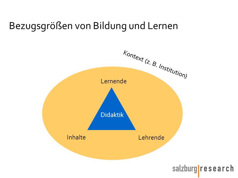 Bezugsgrößen von Bildung und Lernen Lernende Inhalte Lehrende Kontext (z. B. Institution) Didaktik