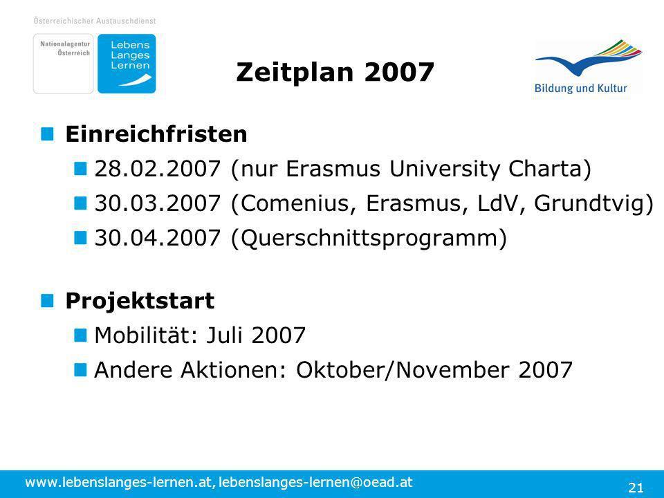 www.lebenslanges-lernen.at, lebenslanges-lernen@oead.at 21 Zeitplan 2007 Einreichfristen 28.02.2007 (nur Erasmus University Charta) 30.03.2007 (Comeni