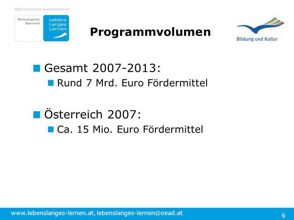 www.lebenslanges-lernen.at, lebenslanges-lernen@oead.at 6 Programmvolumen Gesamt 2007-2013: Rund 7 Mrd. Euro Fördermittel Österreich 2007: Ca. 15 Mio.