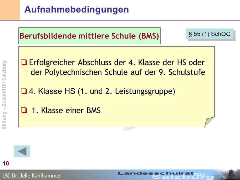 LSI Dr. Jelle Kahlhammer Bildung – Zukunft für Salzburg Aufnahmebedingungen 10 Berufsbildende mittlere Schule (BMS) Erfolgreicher Abschluss der 4. Kla