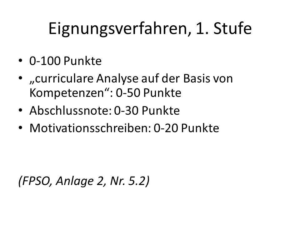 Eignungsverfahren, 1. Stufe 0-100 Punkte curriculare Analyse auf der Basis von Kompetenzen: 0-50 Punkte Abschlussnote: 0-30 Punkte Motivationsschreibe